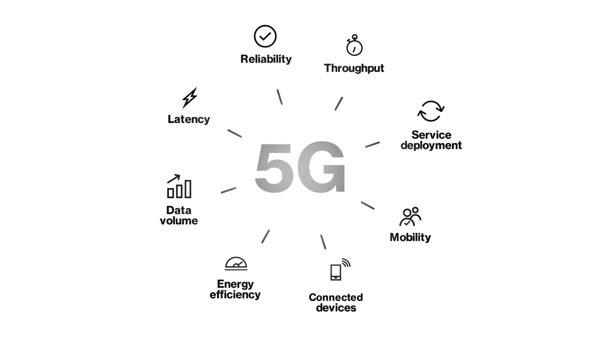 What is 5G Data Networks?